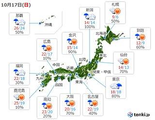 17日(日)の天気 寒気流入 冷たい雨 北海道は雪も 全国的に気温大幅ダウン