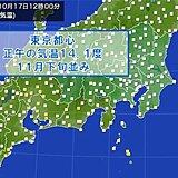 関東地方は冷たい雨 都心は正午の気温は14.1度 11月下旬並みの寒さ