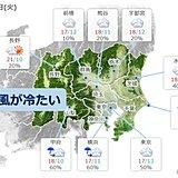 関東 きょうも北風が冷たい1日に 11月上旬から中旬並みの肌寒さが続く