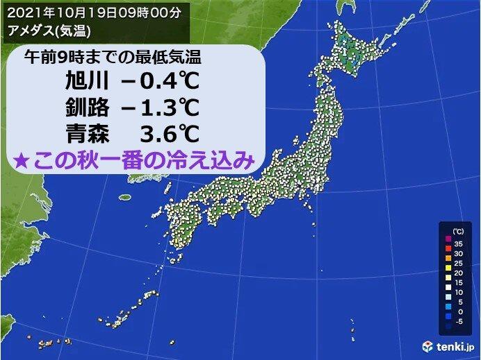 けさ 北海道や東北では広くこの秋一番の冷え込みに 山形県の月山では初冠雪