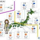 寒暖差の大きい秋 何を着よう? あす20日は気温が上がっても 風ヒンヤリ