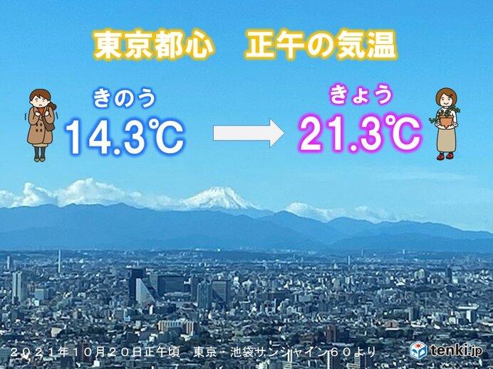 関東 日差し戻るも油断禁物 午後は北風強まり 東京地方は木枯らし1号の可能性も