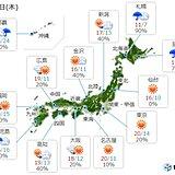 21日 日本海側は雨や雷雨 太平洋側は晴れても北風冷たい