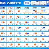 2週間天気 週末は秋晴れ 寒さ緩む 気温は次第に平年より高めの傾向へ