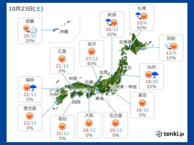 土日の天気 23日(土)は太平洋側は晴れ 24日(日)は全国的に秋晴れで暖かい