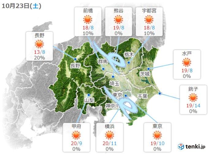 23日(土)の関東甲信 日差し戻っても北風強まる 山沿いは雨や雪の所も
