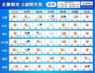 「2週間天気」気温の傾向に変化あり 低温傾向は解消へ