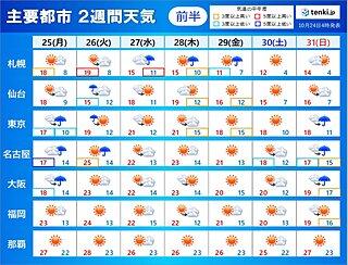 「2週間天気」月曜・火曜は近畿~関東など太平洋側で雨 「台風20号」発生か
