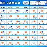 2週間天気 数日ごとに雨雲通過 季節は足踏み 台風20号は次第に小笠原近海へ