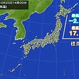 北海道 朝と日中の気温差20℃以上も 一日の気温差が大きい時期