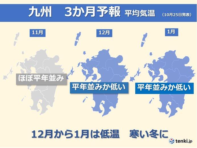九州 今週はさわやかな秋晴れ続く 3か月予報 この冬は「寒い冬」