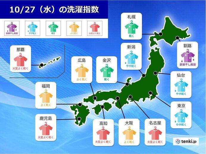 27日(水)沖縄 九州~東海洗濯OK 関東~北海道空模様に注意!