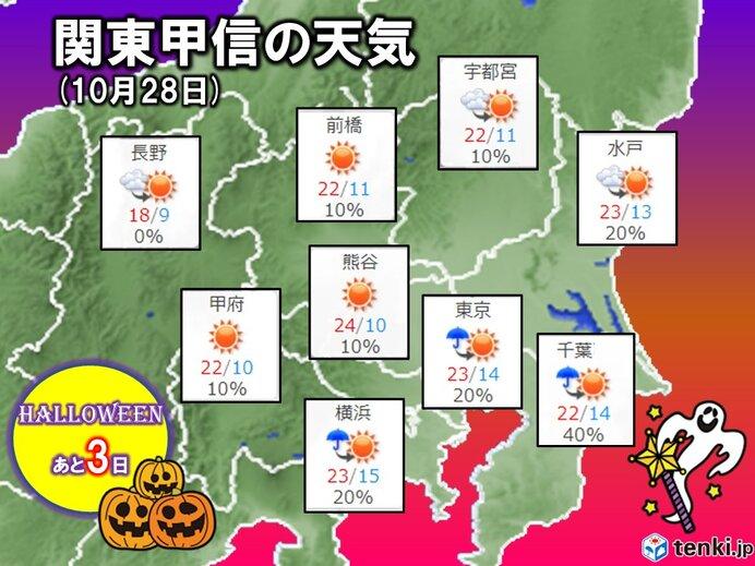 28日(木)関東甲信 雨は朝まで 天気は回復へ 日中は青空