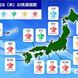 28日(木)関東も洗濯日和に 東北日本海側~北海道は空の変化に注意
