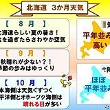 北海道の3か月 季節の歩みゆっくり