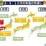 西ほど高温 広く残暑で秋遠し 3か月予報