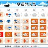 週間 台風 週末に四国から東北直撃か