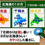 北海道の1か月 8月は北海道らしい暑さに