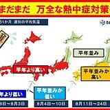 台風の後 西・東日本また猛暑 1か月予報