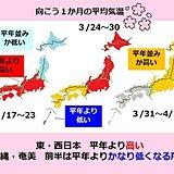 気温高め 桜前線も早く 1か月予報