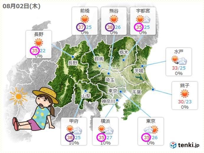 関東 2日にかけピーク 40度に迫る酷暑