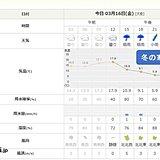 関東10度も気温急降下 夜は冬の寒さ