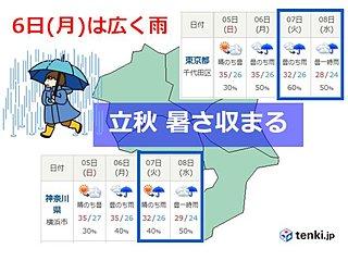 関東 月曜は広く雨 立秋は暑さ収まる
