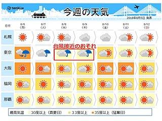 週間 台風13号関東方面へ?影響不可避か