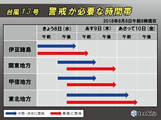台風13号 強い勢力で関東直撃