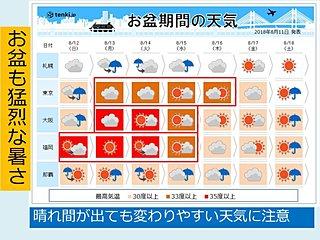 お盆期間 猛烈な暑さと天気急変に注意