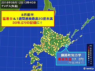 暑くて寒い北海道 30年ぶりの記録に