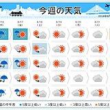 週間 お盆明けは日本海側で大雨の恐れ