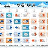 今週中頃 関東甲信 「なごり雪」
