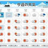 週間予報 週末は秋の気配 台風19号北上