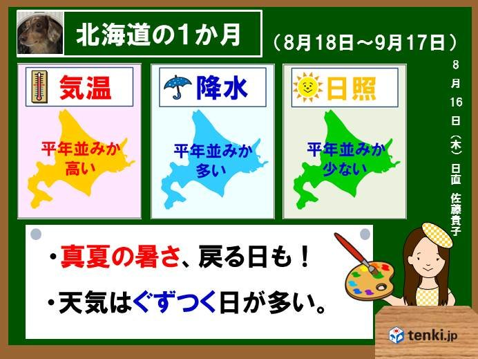 北海道の1か月 天気はぐずつく日が多い
