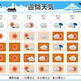 週間天気 来週は台風19号で大荒れも