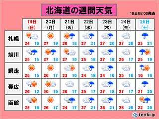 北海道 まだ夏は終わらない!