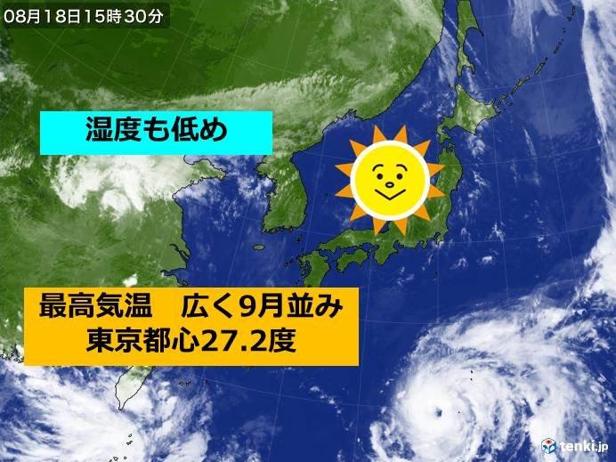 東京都心も30度に届かず 広く9月並み