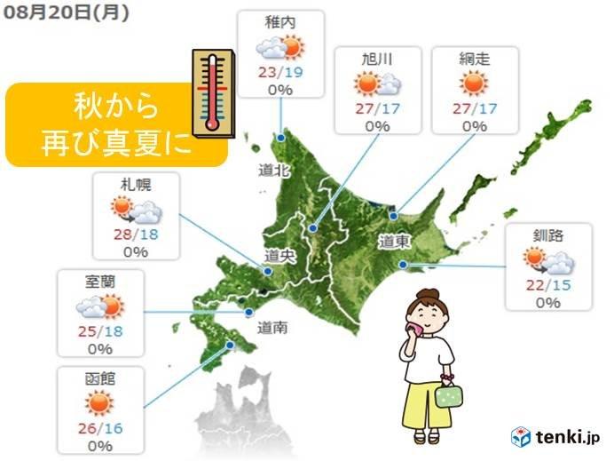 北海道 真夏の暑さ戻る