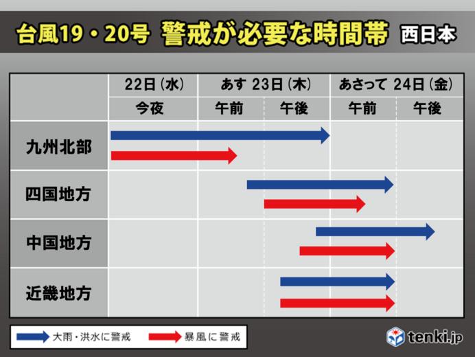 警戒時間帯(西日本)