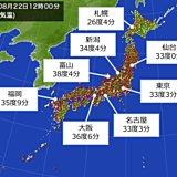 富山で気温38度超! きょうも厳しい残暑