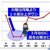 火曜の関東 春から一転 真冬の寒さに