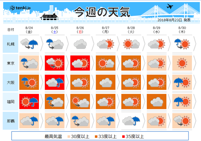 あさって以降の天気 総雨量1000ミリ超え