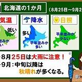 北海道の1か月 9月後半は秋晴れいっぱい