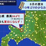 8月の札幌 10年ぶりの低温か