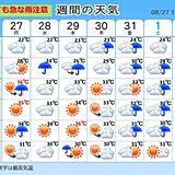 週間 晴れても急な雨注意 残暑続く
