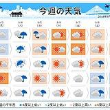週間天気 台風21号 強い勢力のまま上陸