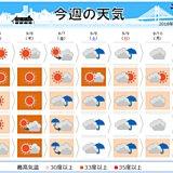 週間 台風の後、6日は全国的に晴天 残暑