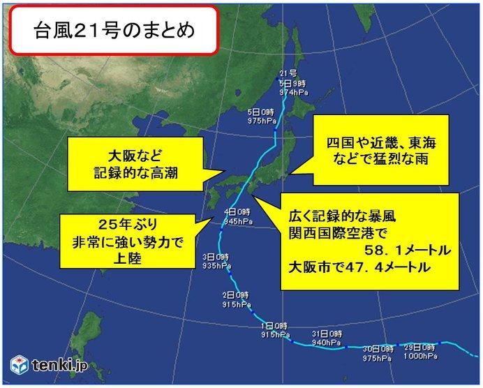 最強台風21号まとめ 記録的高潮と暴風