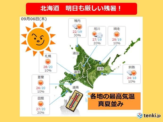 北海道 真夏の暑さがぶり返す